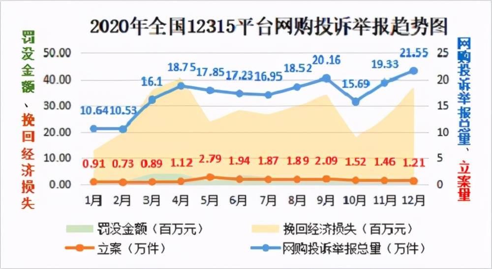 2020年蓝田gdp总和_31省份2020年GDP出炉 辽宁2.5万亿相当于黑龙江与吉林总和