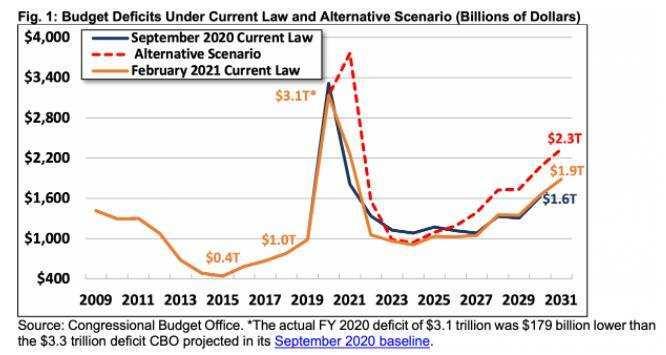 GDP=GNP吗_欠全世界的钱已等于本国GDP!为何美国还敢和最大债主交恶?