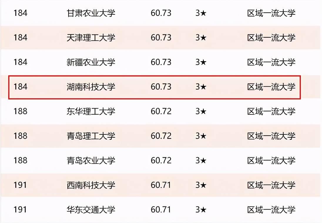 全国人均经济排名2021省份_中国省份地图