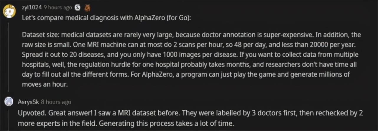 为什么信不过AI看病?数据集小、可靠性差,AI医疗任重道远