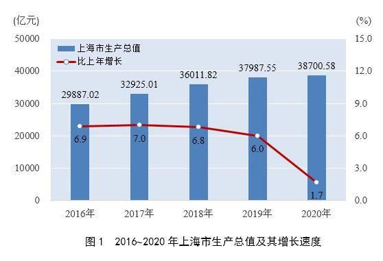 2020年第三产业GDP_高盛重磅 2018中国经济政策的四大平衡 环境保护居首位