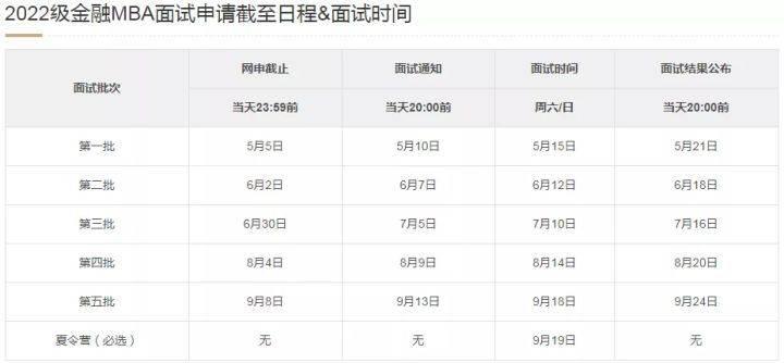 上海交通大学MBA考研报考指南