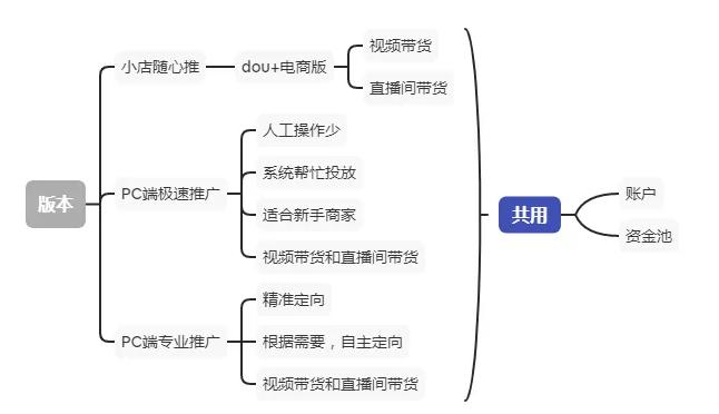 直播巨量千川是什么,千川直播广告代理