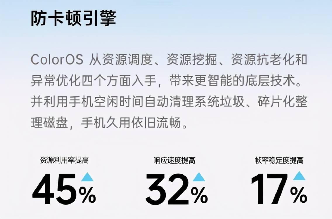 原创             送给老用户的惊喜:OPPO A32开启ColorOS 11内测招募,太贴心了