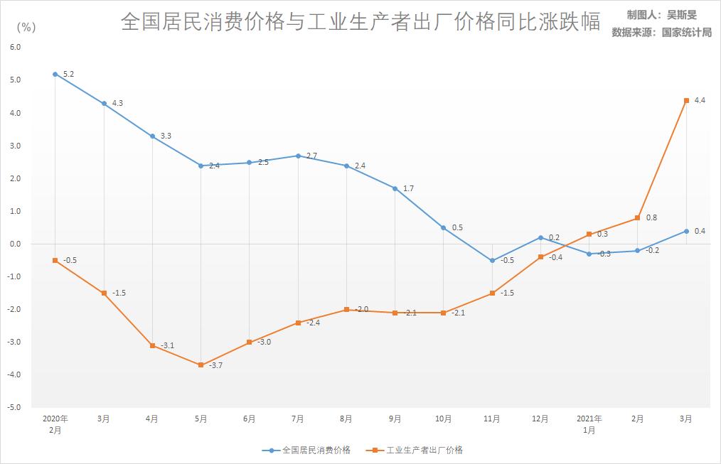 中国gdp近年增速_中国历年GDP年度增长率