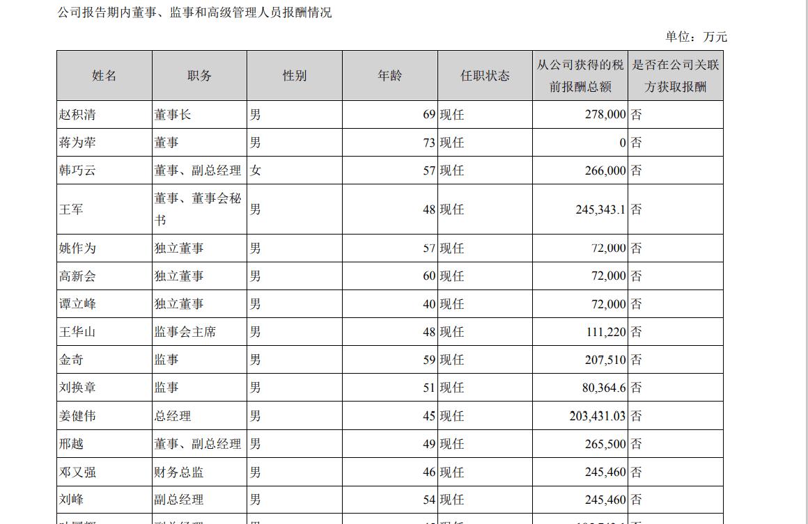 到底是不是乌龙?公司市值30多亿,董事长薪酬27.8亿。。。