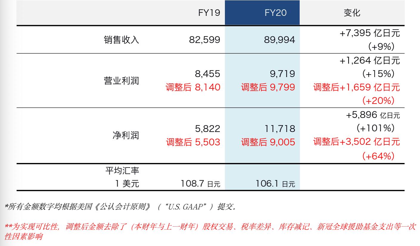天顺平台-首页【1.1.0】  第1张