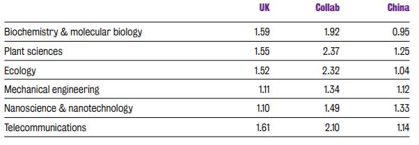 【留学】英国发布中英教育报告,留英前景如何?