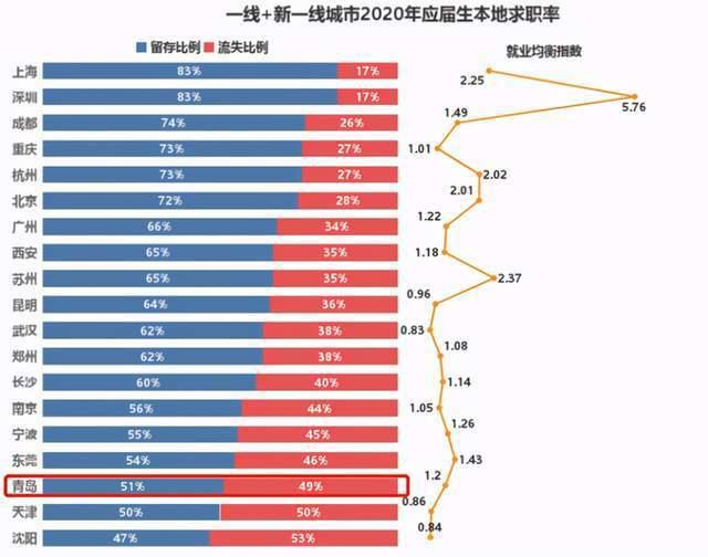 山东的人口是多少人口_山东有多少拖拉机厂