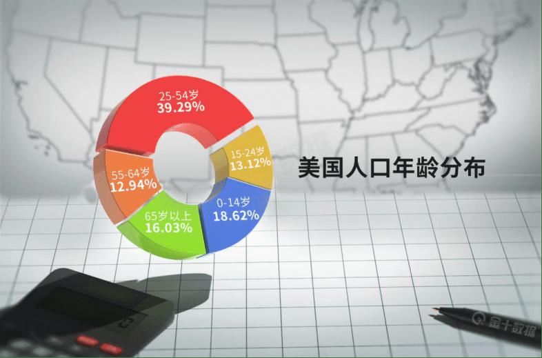 中国人口老龄化趋势_中国人口学会副会长原新:未来10年人口负增长基本没悬念