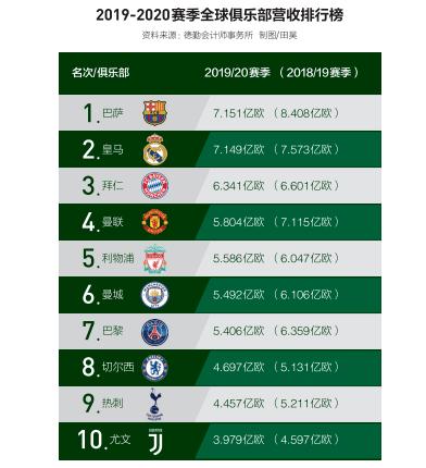 中国足球变革失路:投资金额愈来愈年夜 世界排名愈来愈低(图1)