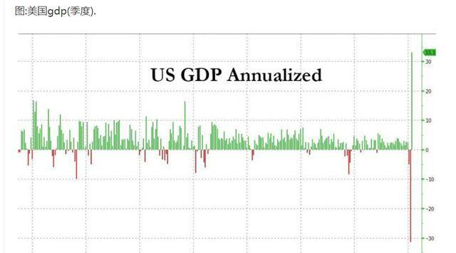 德国GDP与美国GDP_必读 WHO预测到2030年韩国人平均寿命率先超过90岁