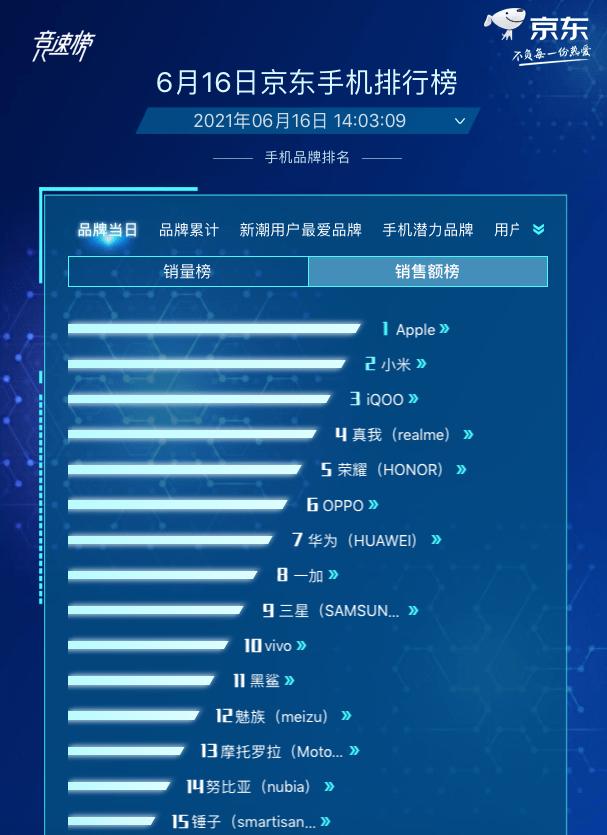 小米|品牌·新锐品牌竟成小米618最强竞争对手,线上王者即将易主?
