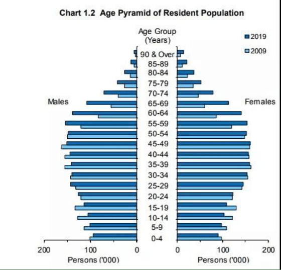 新加坡人口有多少_新加坡 人口