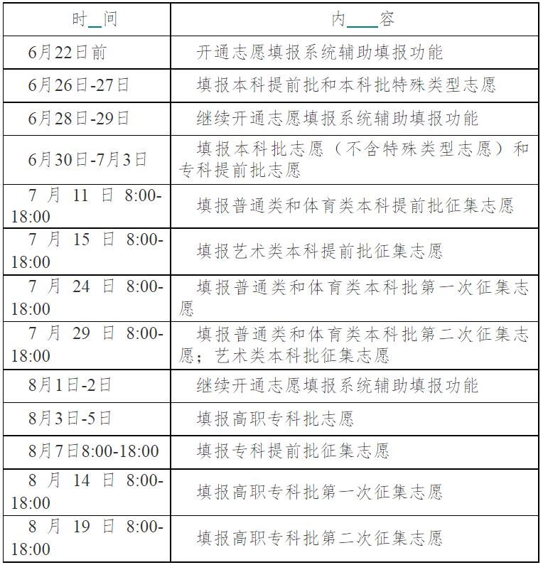 2021湖南高考分数线(本科专科)