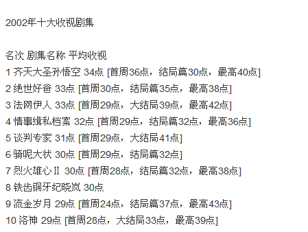 图片[29]-狗血的大热,拿奖的翻车,香港引进内地剧,冰火反差好意外-妖次元