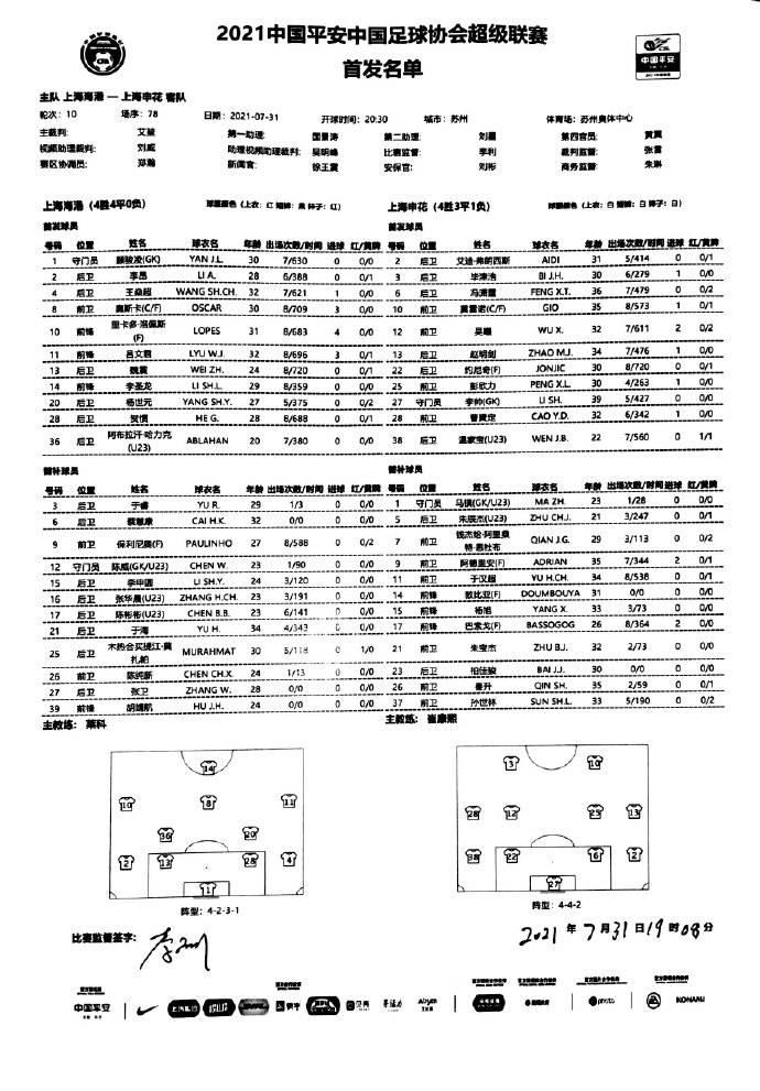 半场-莫雷诺失误奥斯卡助攻李圣龙破僵 海港1-0申花_星游娱乐主管
