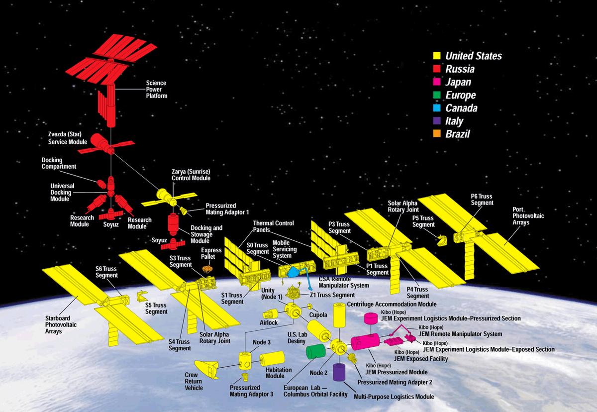 俄罗斯轨道舱误开推进器,至国际空间站失控47分钟,倾斜45度,幸未坠毁