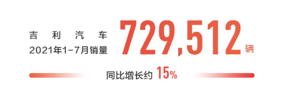 10天卖了6000多辆的星越L,是吉利和中国品牌的共同胜利v15