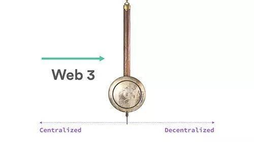 Web3才是互联网本该有的样子  第63张 Web3才是互联网本该有的样子 币圈信息