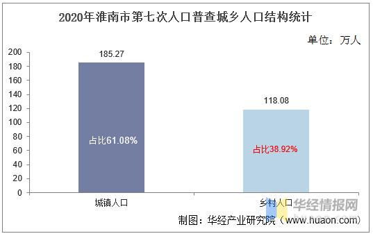 詹姓人口数量_中国人口2021总人数口是多少2021年中国人口统计数据
