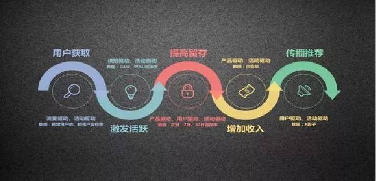 北京电子称维修旅游运营网