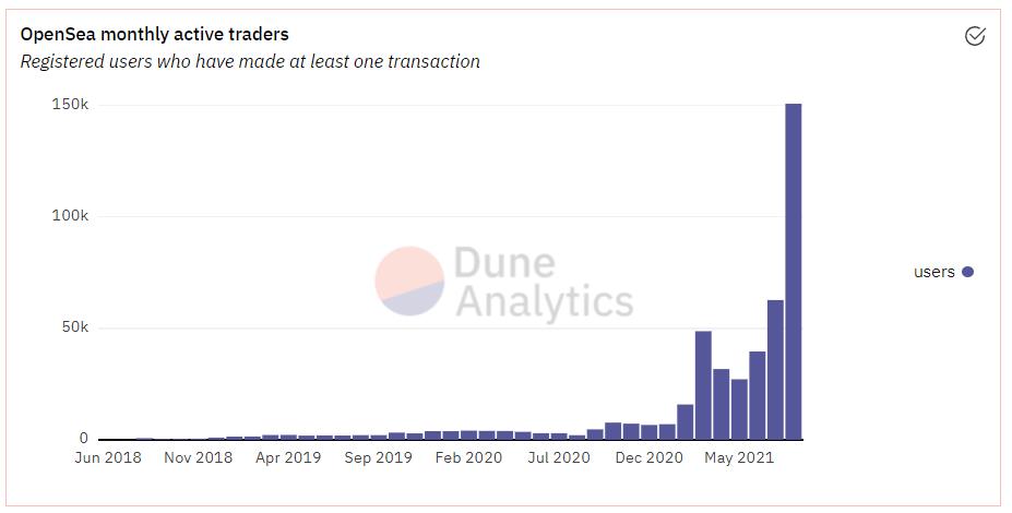 比特币再次上探5万美元关口  第7张 比特币再次上探5万美元关口 币圈信息