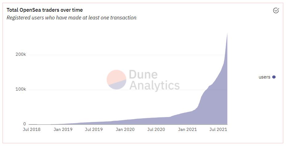 比特币再次上探5万美元关口  第6张 比特币再次上探5万美元关口 币圈信息