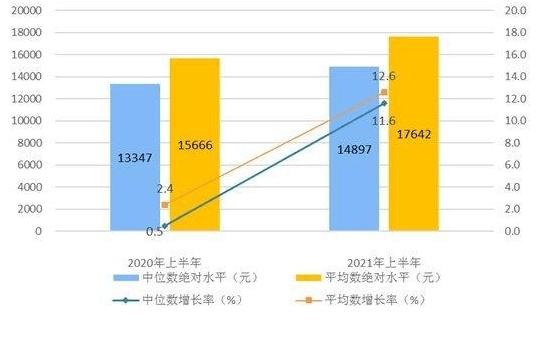 人均gdp排名最高是哪个市_中国未来国运如何