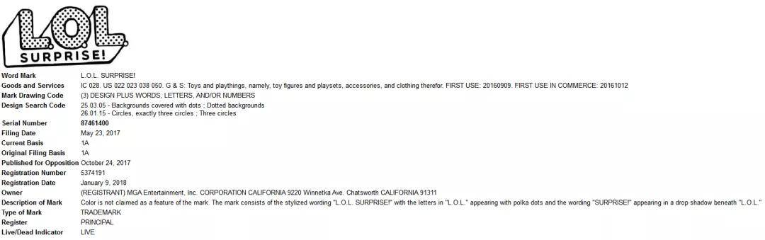 侵权大警告!MGA旗下系列品牌多达40个商标!