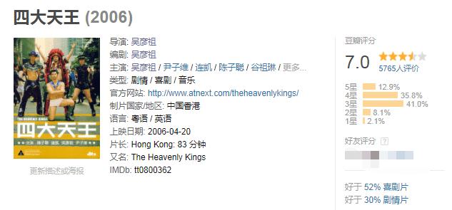 """图片[33]-以现在的眼光,再看""""香港四帅""""的颜值和演技,谁更胜一筹?-妖次元"""