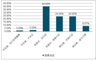 2021-2027年中国中医养生、保健行业分析与投资战略报告_产业