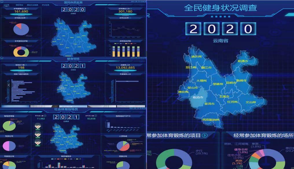 云南省体育科学研究所数字化建设工作取得新进展