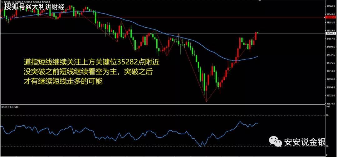 2021-9-27黄金原油股指操作策略-黄金短线继续看空,A50逢高做空入场