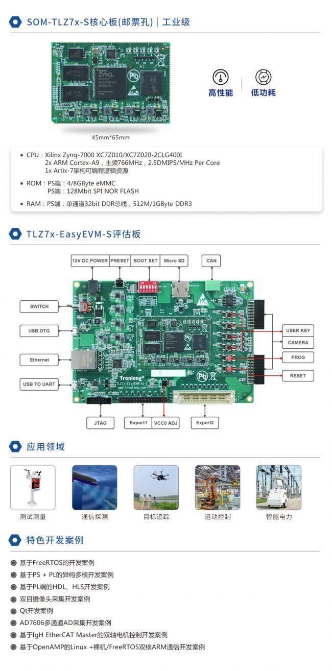 Xilinx Zynq-7010/7020郵票孔核心板全新上市,引出所
