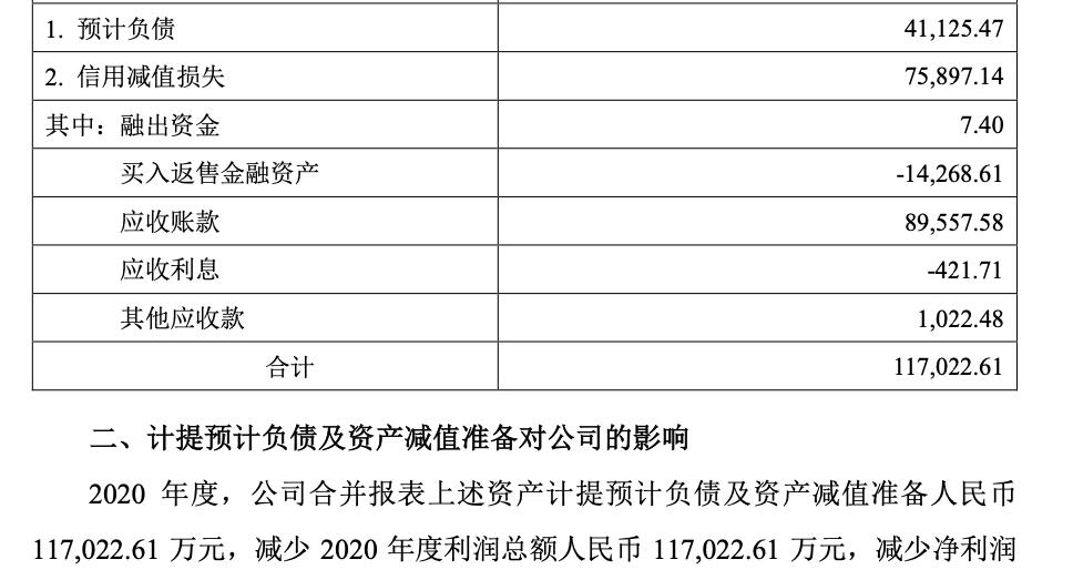 太平洋证券2020年净利亏损超7亿,计提预计负债及资产减值准备超11亿