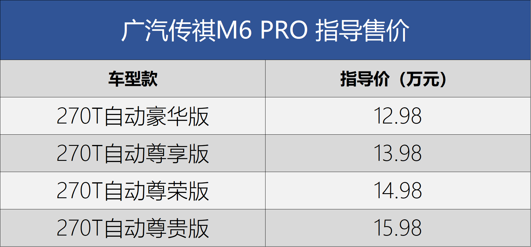 广汽传祺M6 PRO正式上市 售价12.98