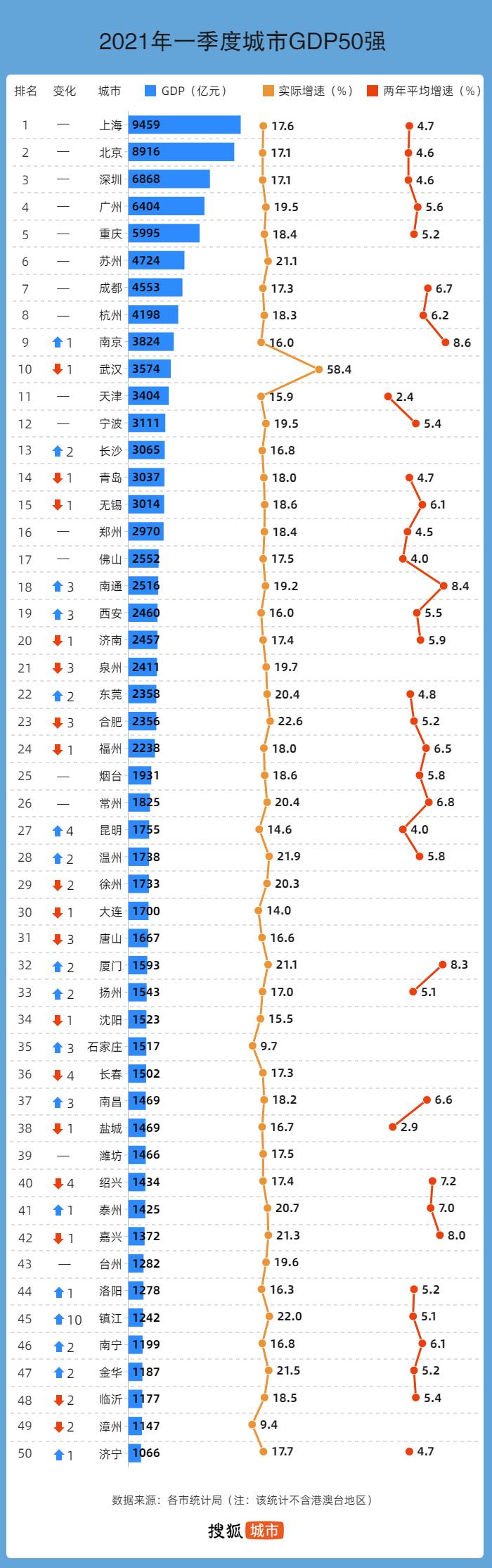 赢咖4测速-首页【1.1.4】