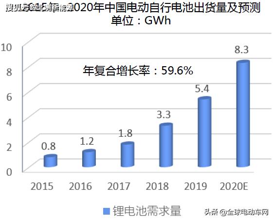 中国锂电池权威检测机构是哪个啊?电动自行车锂电池认证助力行业发展m67