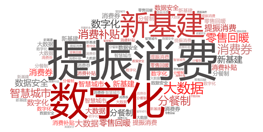 """剖析1.2万个""""两会""""关键词,中国商业创新""""黄金时代""""初现"""
