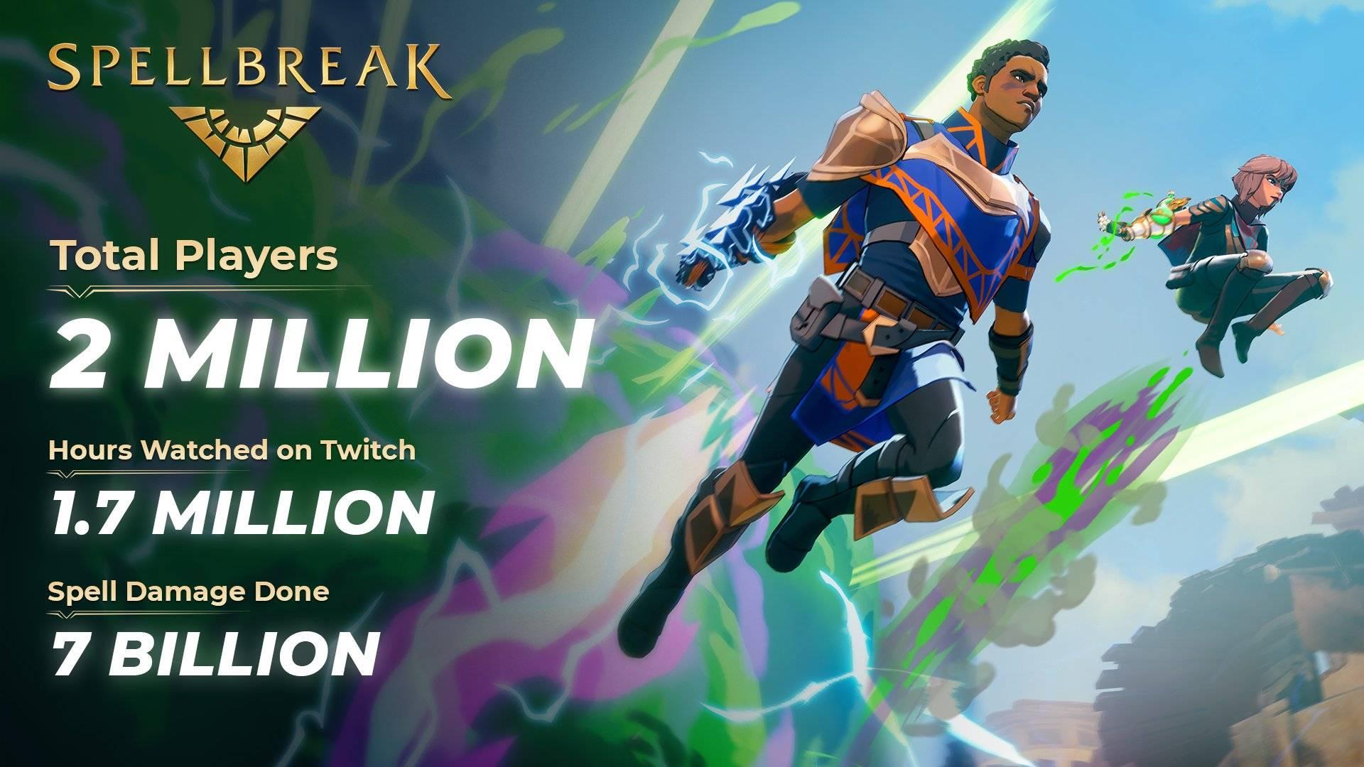 免费魔法吃鸡游戏《咒语破碎》玩家总数达200万 累计造成魔法伤害70亿