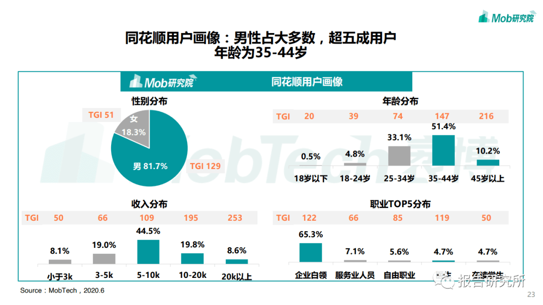 2020中国股民图鉴插图22