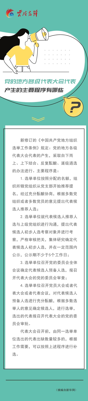 【党工共建】党的地方各级代表大会代表产生的主要程序有哪些?