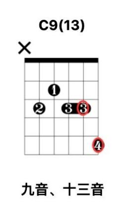 高德平台代理开户带延伸音的和弦怎么按?