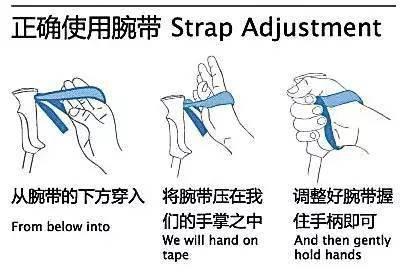 正确使用腕带