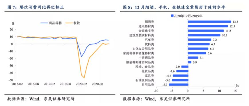 黑龙江2021四季度gdp数据_22省份一季度GDP 湖北增速第一,7省跑赢全国(2)