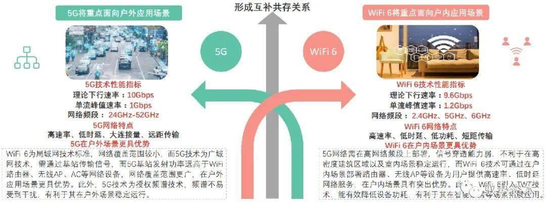 一文看懂WiFi行业现状及趋势