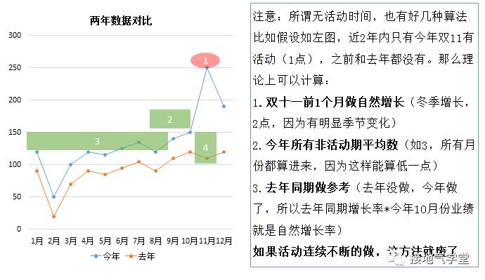 知道历年人口怎么测算自然增长率_人口自然增长率