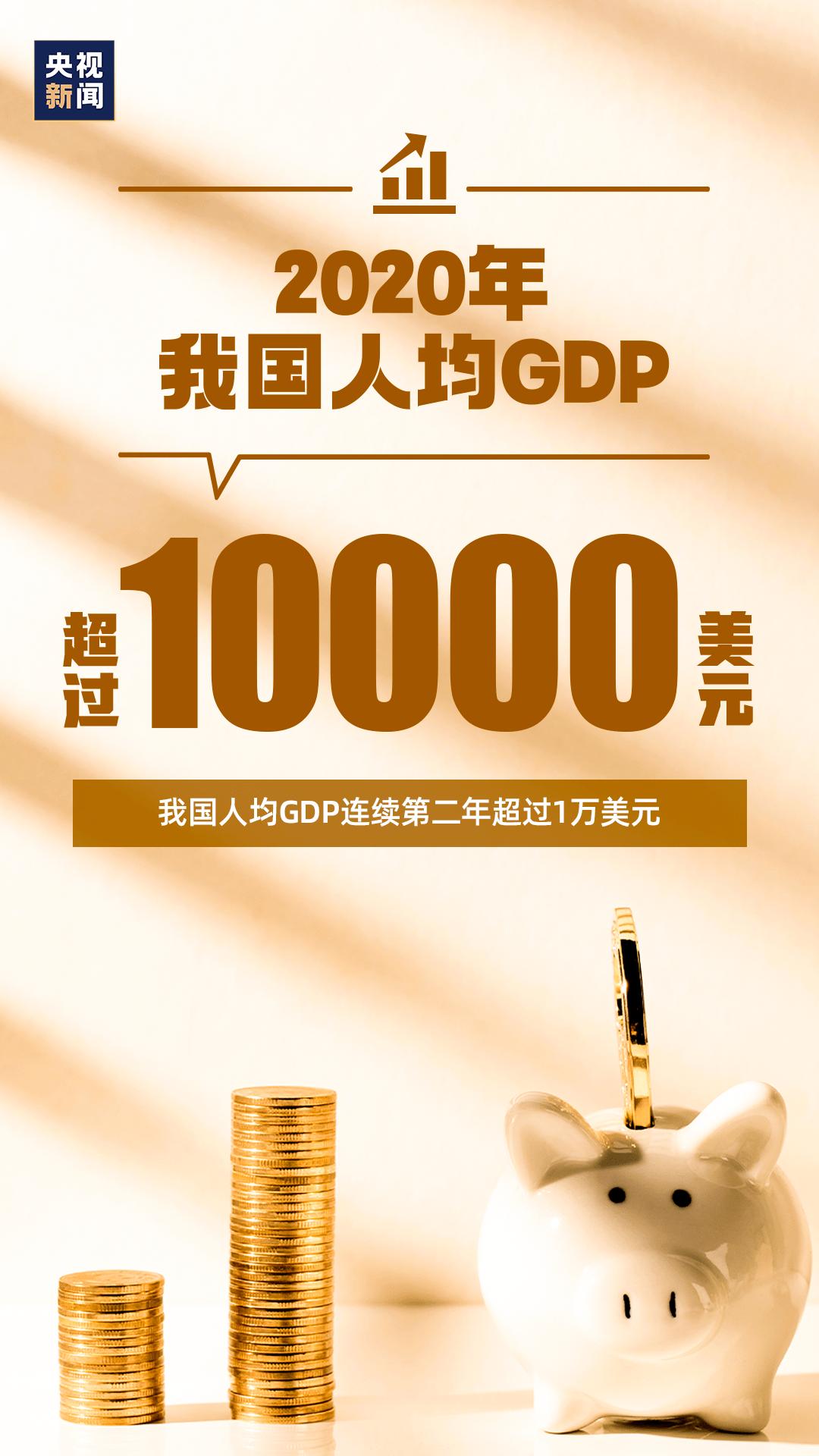 人均_人均gdp