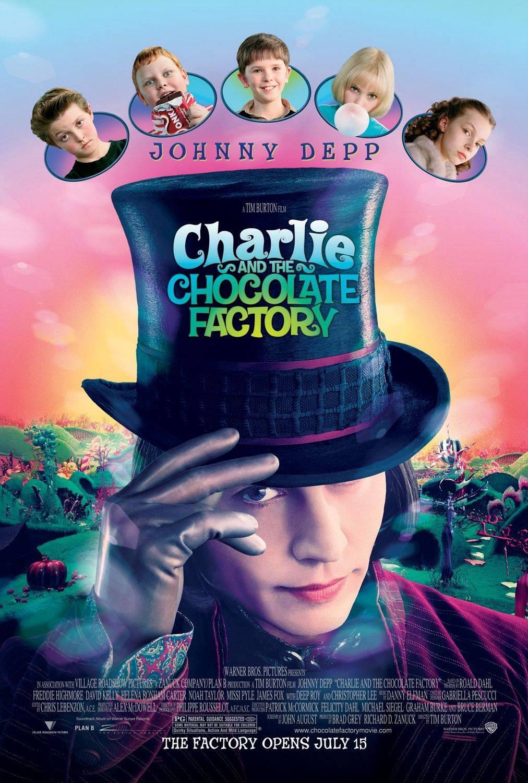 荷兰弟或甜茶有望主演《查理和巧克力工厂》前传电影